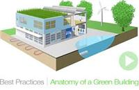 Green Construction Management Services